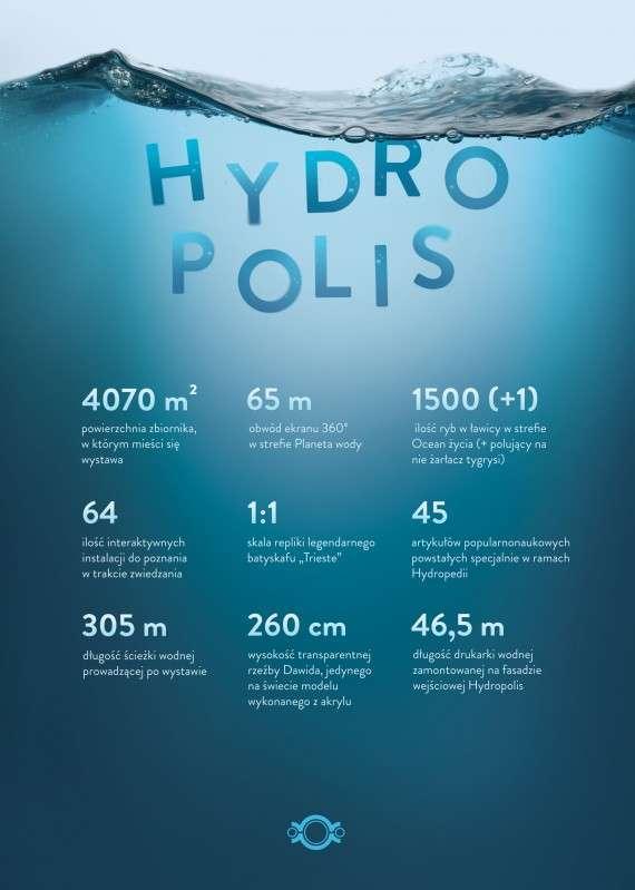Hydropolis1